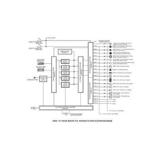 | 19inch products app diagram